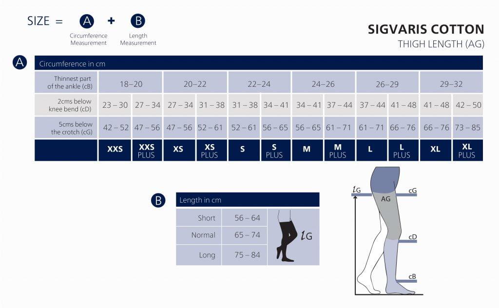 Sigvaris Cotton thigh length